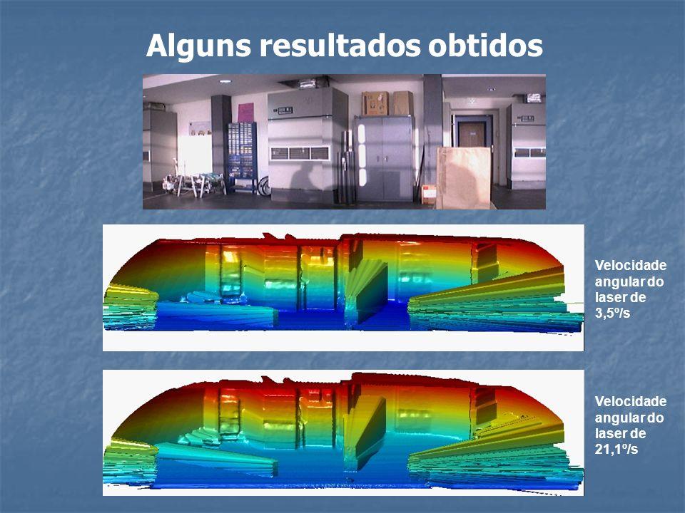 Alguns resultados obtidos Velocidade angular do laser de 3,5º/s Velocidade angular do laser de 21,1º/s