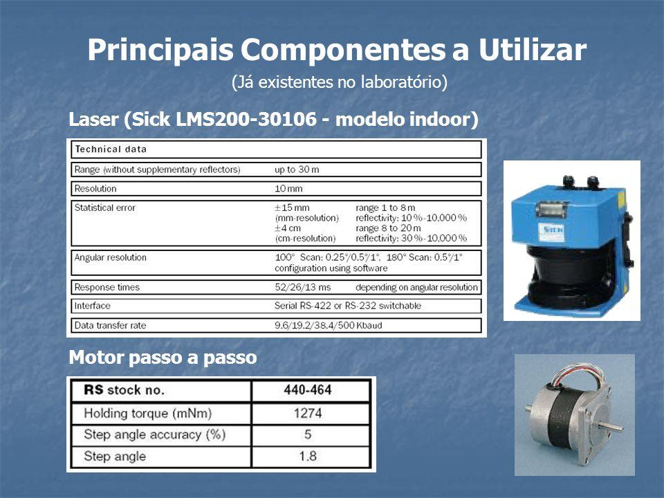 Principais Componentes a Utilizar (Já existentes no laboratório) Motor passo a passo Laser (Sick LMS200-30106 - modelo indoor)
