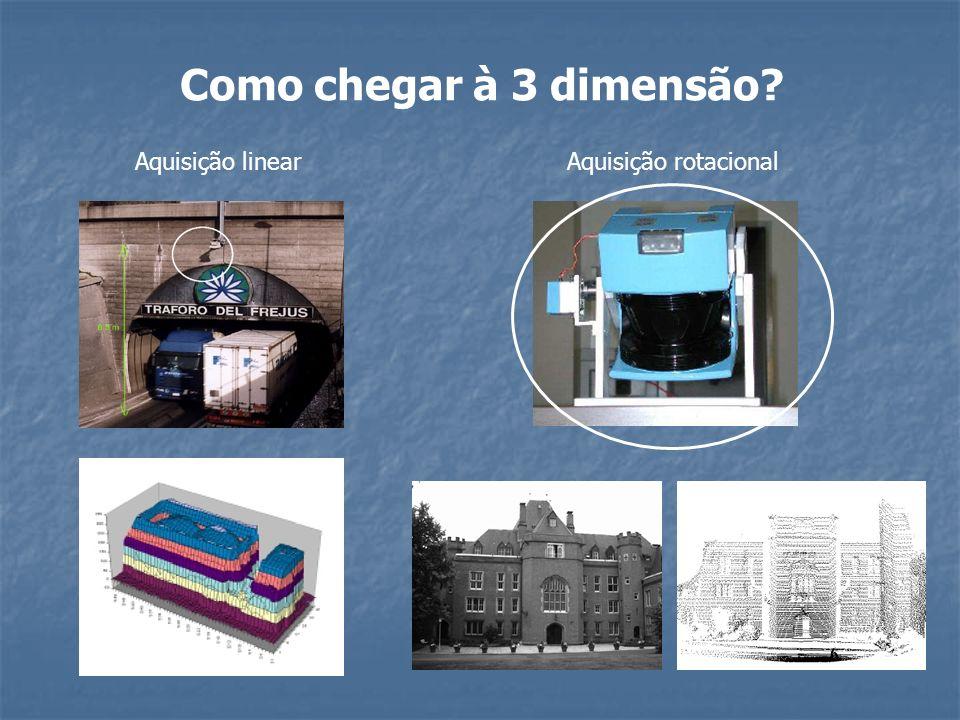 Como chegar à 3 dimensão? Aquisição linearAquisição rotacional