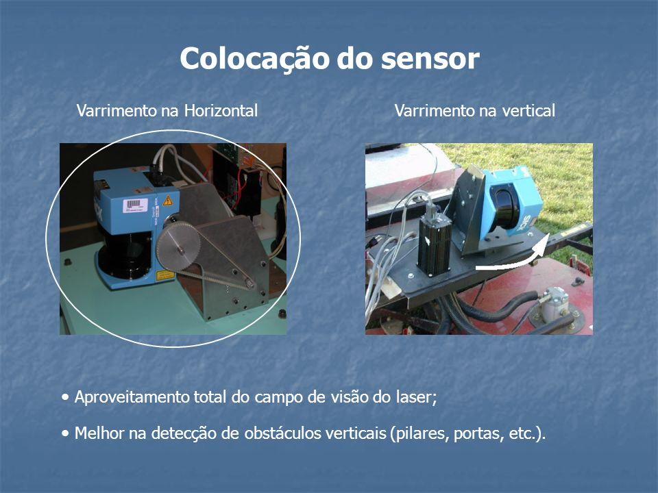 Varrimento na HorizontalVarrimento na vertical Colocação do sensor Melhor na detecção de obstáculos verticais (pilares, portas, etc.). Aproveitamento