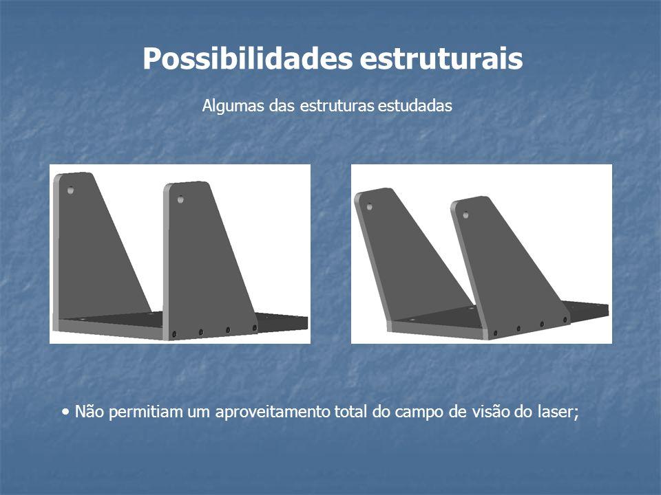 Possibilidades estruturais Algumas das estruturas estudadas Não permitiam um aproveitamento total do campo de visão do laser;