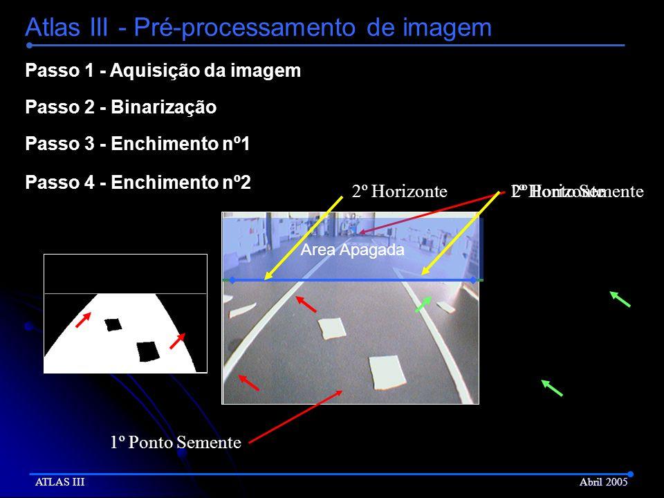 Atlas III - Pré-processamento de imagem Passo 1 - Aquisição da imagem Passo 2 - Binarização Passo 3 - Enchimento nº1 1º Ponto Semente ATLAS III Abril