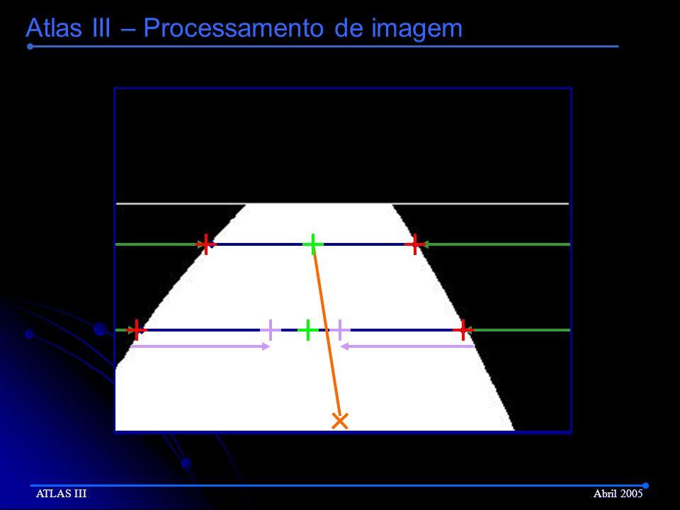 Atlas III – Processamento de imagem ATLAS III Abril 2005