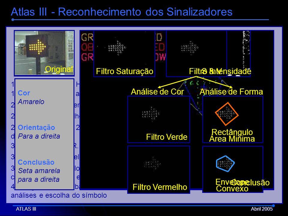 Cor Verde Orientação Para cima Conclusão Seta verde para cima Cor Vermelha Forma nenhuma Conclusão Cruz vermelha Cor Amarela Orientação Para cima Conc