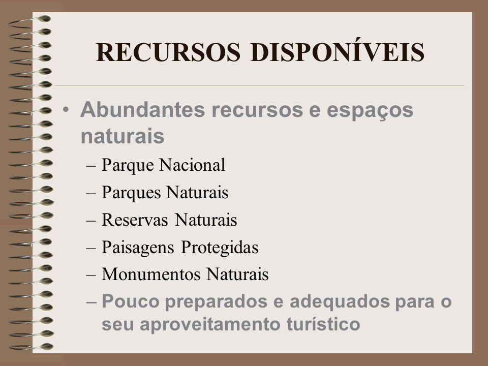 RECURSOS DISPONÍVEIS Abundantes recursos e espaços naturais –Parque Nacional –Parques Naturais –Reservas Naturais –Paisagens Protegidas –Monumentos Na