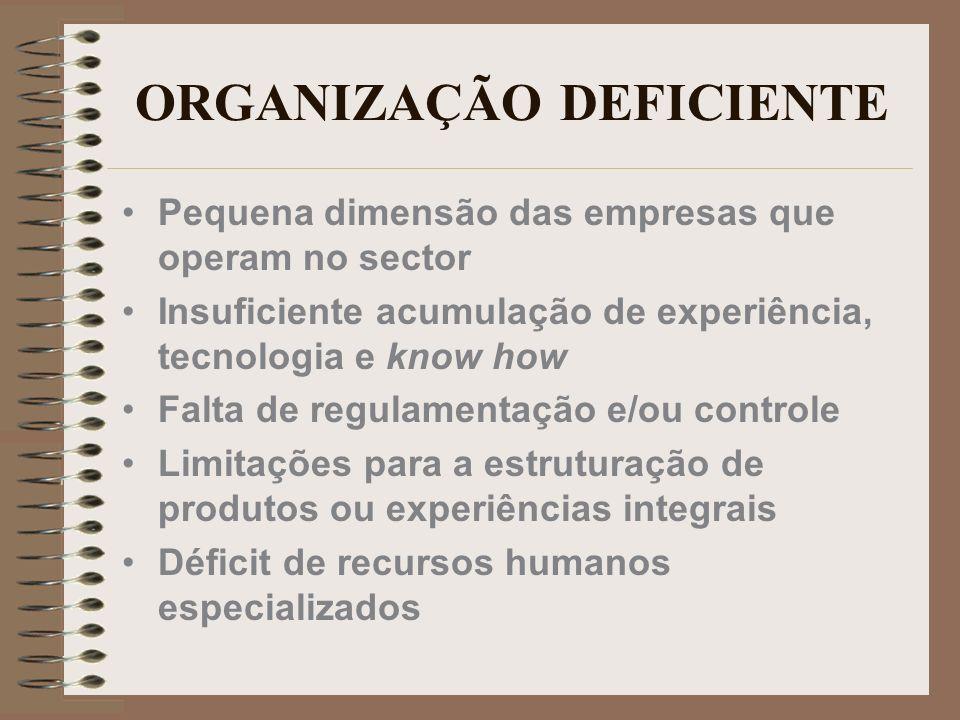 ORGANIZAÇÃO DEFICIENTE Pequena dimensão das empresas que operam no sector Insuficiente acumulação de experiência, tecnologia e know how Falta de regul
