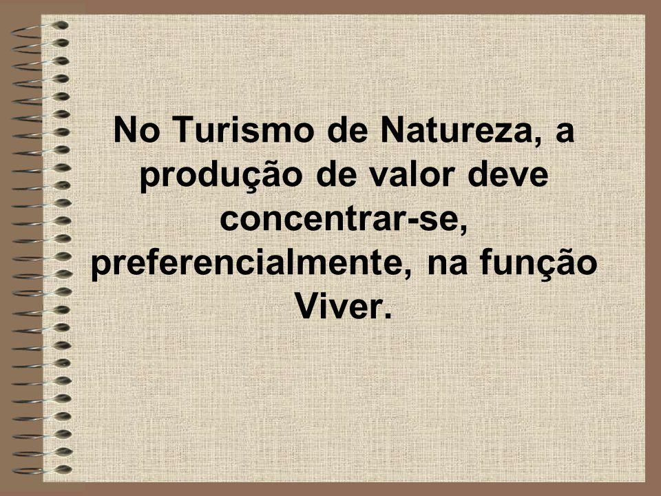 No Turismo de Natureza, a produção de valor deve concentrar-se, preferencialmente, na função Viver.