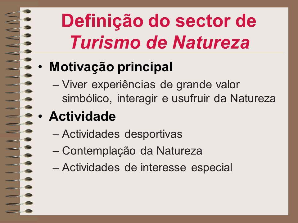 Definição do sector de Turismo de Natureza Motivação principal –Viver experiências de grande valor simbólico, interagir e usufruir da Natureza Activid