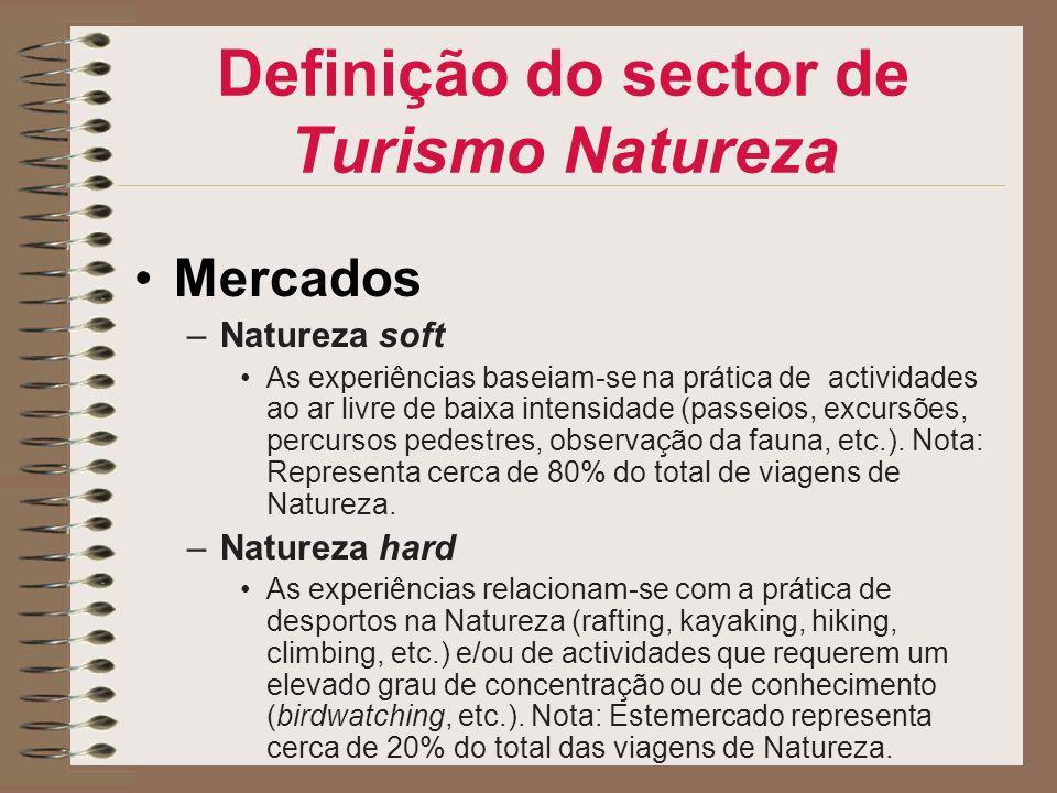Definição do sector de Turismo Natureza Mercados –Natureza soft As experiências baseiam-se na prática de actividades ao ar livre de baixa intensidade