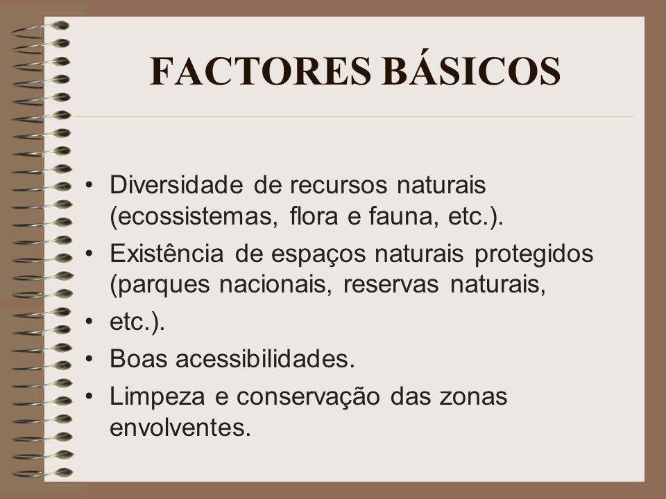 FACTORES BÁSICOS Diversidade de recursos naturais (ecossistemas, flora e fauna, etc.). Existência de espaços naturais protegidos (parques nacionais, r