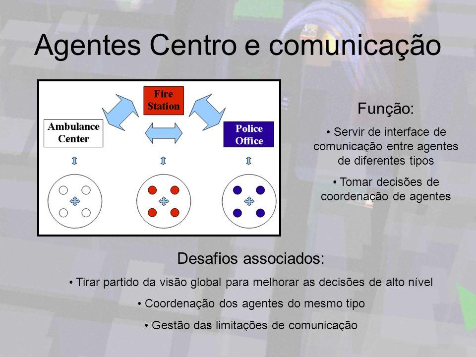 Agentes Centro e comunicação Função: Servir de interface de comunicação entre agentes de diferentes tipos Tomar decisões de coordenação de agentes Des