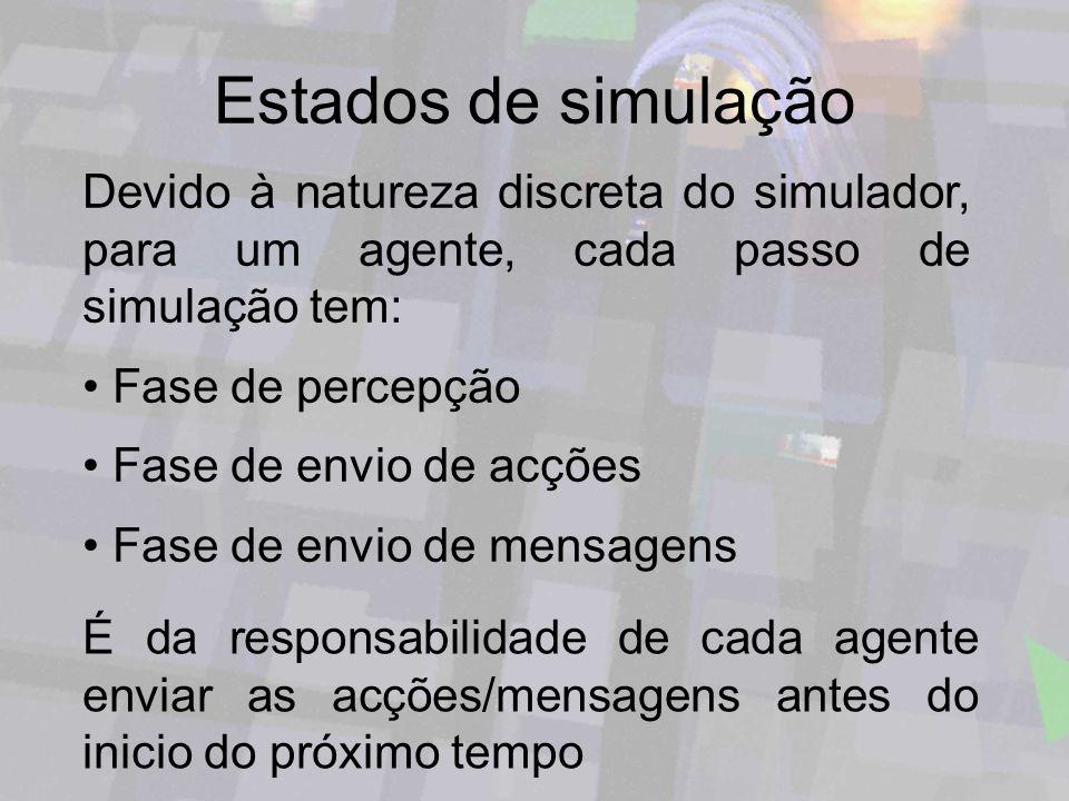 Estados de simulação É da responsabilidade de cada agente enviar as acções/mensagens antes do inicio do próximo tempo Devido à natureza discreta do si