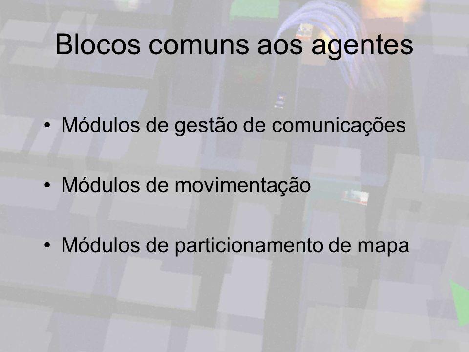 Blocos comuns aos agentes Módulos de gestão de comunicações Módulos de movimentação Módulos de particionamento de mapa