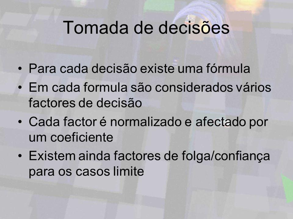Tomada de decisões Para cada decisão existe uma fórmula Em cada formula são considerados vários factores de decisão Cada factor é normalizado e afecta