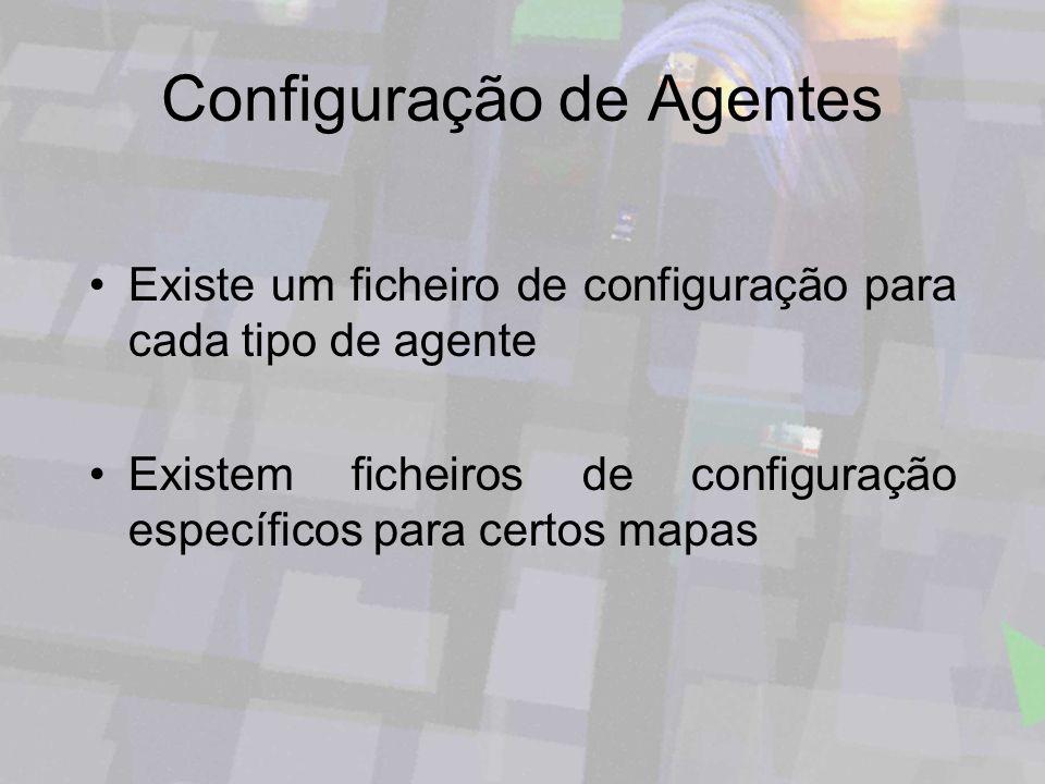Configuração de Agentes Existe um ficheiro de configuração para cada tipo de agente Existem ficheiros de configuração específicos para certos mapas
