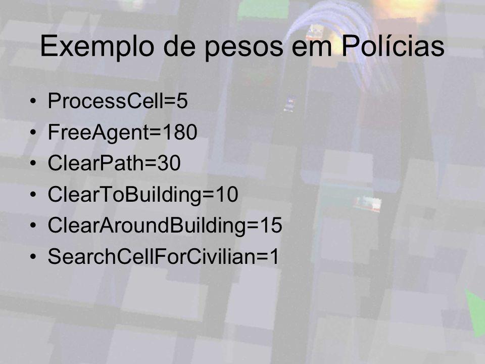 Exemplo de pesos em Polícias ProcessCell=5 FreeAgent=180 ClearPath=30 ClearToBuilding=10 ClearAroundBuilding=15 SearchCellForCivilian=1