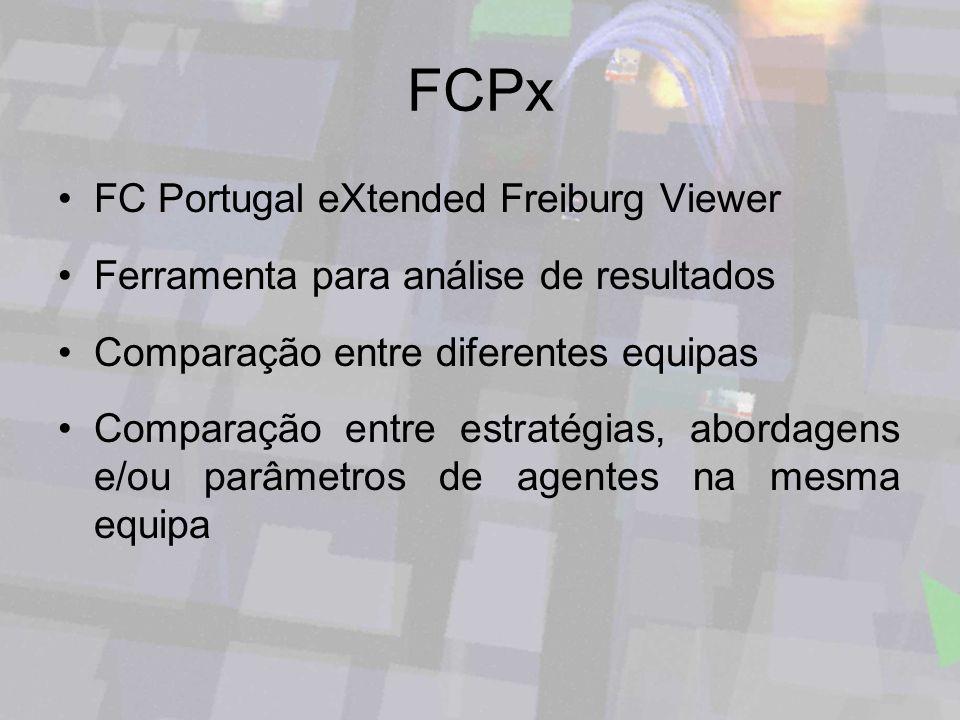 FCPx FC Portugal eXtended Freiburg Viewer Ferramenta para análise de resultados Comparação entre diferentes equipas Comparação entre estratégias, abor