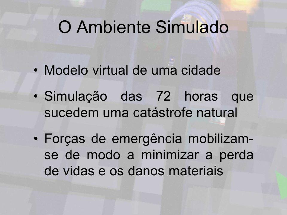 O Ambiente Simulado Modelo virtual de uma cidade Simulação das 72 horas que sucedem uma catástrofe natural Forças de emergência mobilizam- se de modo