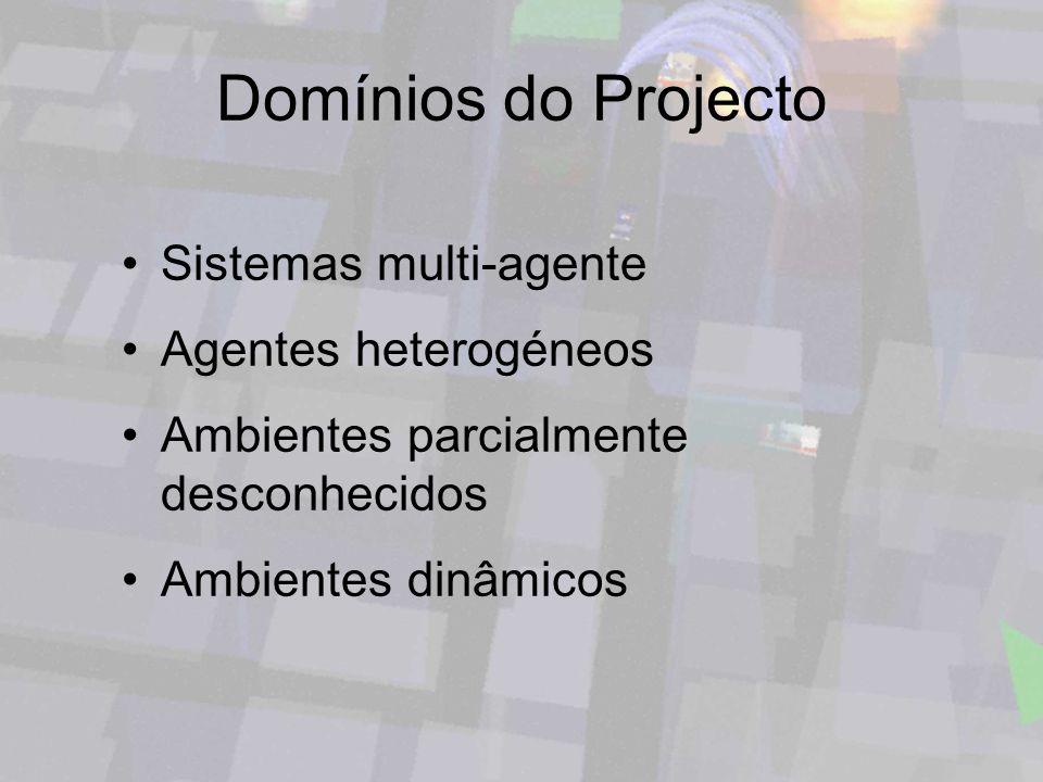Domínios do Projecto Sistemas multi-agente Agentes heterogéneos Ambientes parcialmente desconhecidos Ambientes dinâmicos