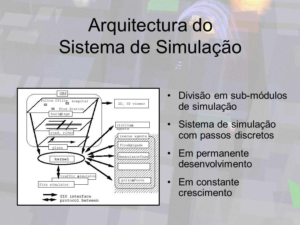 Arquitectura do Sistema de Simulação Divisão em sub-módulos de simulação Sistema de simulação com passos discretos Em permanente desenvolvimento Em co