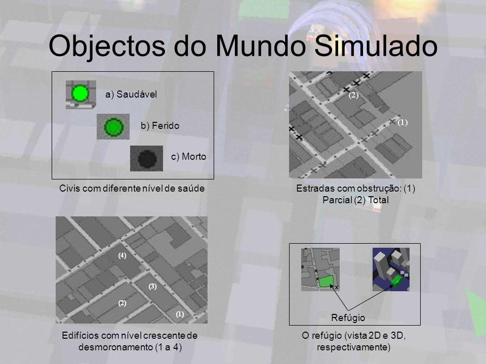 Objectos do Mundo Simulado Edifícios com nível crescente de desmoronamento (1 a 4) Estradas com obstrução: (1) Parcial (2) Total Refúgio O refúgio (vi