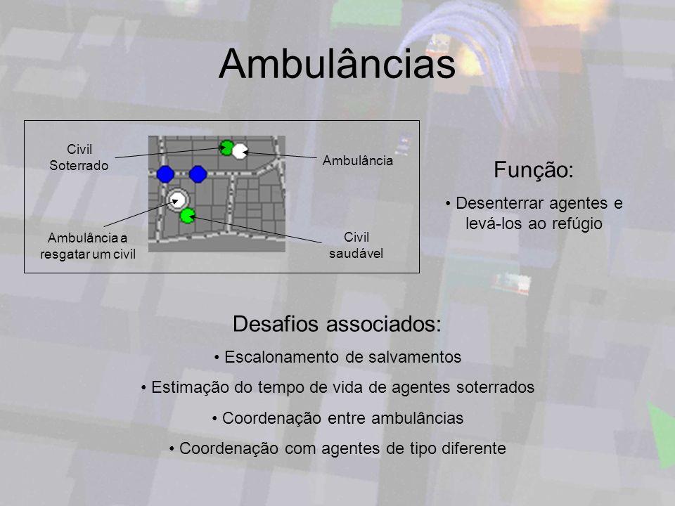 Ambulâncias Ambulância a resgatar um civil Civil Soterrado Ambulância Civil saudável Função: Desenterrar agentes e levá-los ao refúgio Desafios associ