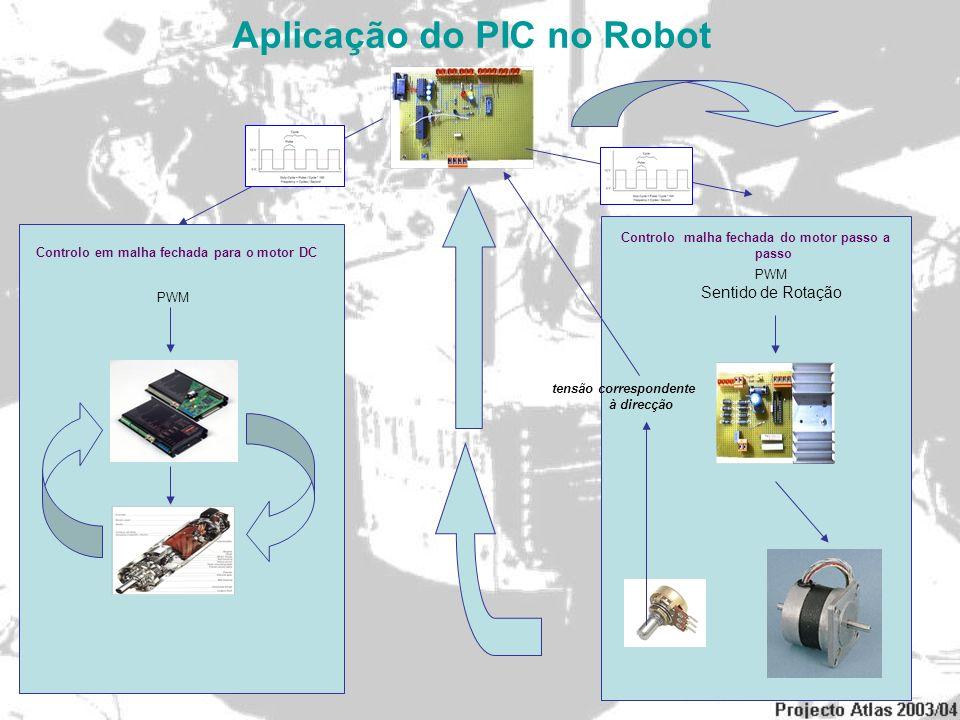 Aplicação do PIC no Robot PWM Sentido de Rotação tensão correspondente à direcção Controlo malha fechada do motor passo a passo Controlo em malha fech