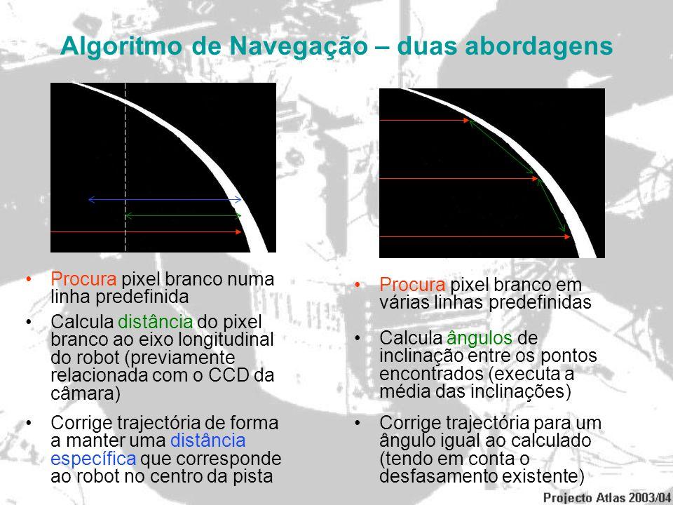 Algoritmo de Navegação – duas abordagens Procura pixel branco numa linha predefinida Calcula distância do pixel branco ao eixo longitudinal do robot (