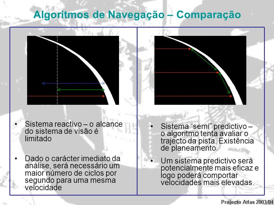 Algoritmos de Navegação – Comparação Sistema reactivo – o alcance do sistema de visão é limitado Dado o carácter imediato da análise, será necessário