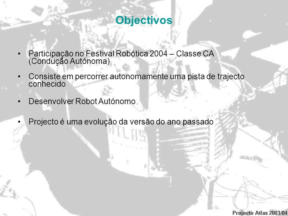 Objectivos Participação no Festival Robótica 2004 – Classe CA (Condução Autónoma) Consiste em percorrer autonomamente uma pista de trajecto conhecido