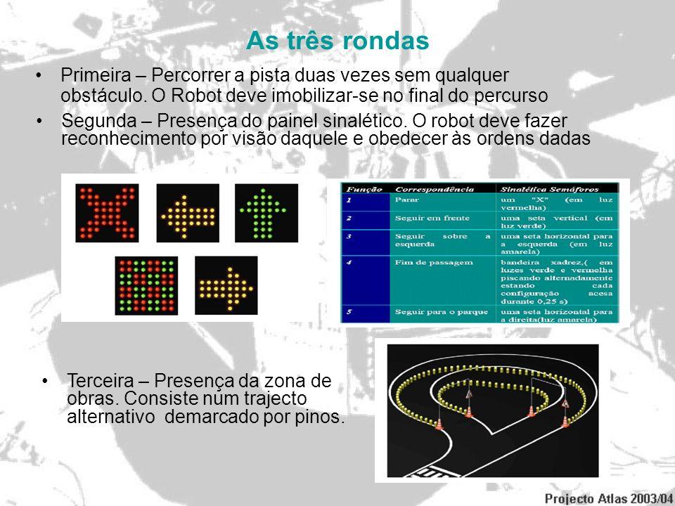 Agradecimentos Prof.Dr. Vítor Santos Prof. Dr. José Paulo Santos Eng.