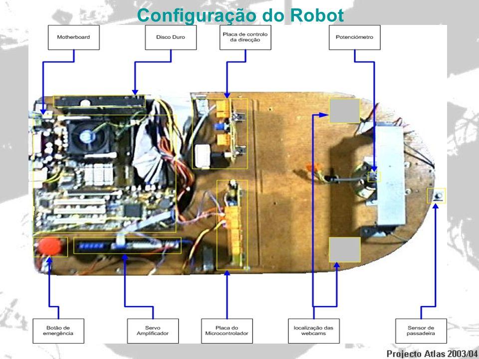 Esquema Funcional Imagem da câmara da Esquerda Imagem da câmara da Direita Motherboard – CPU Central Analisa imagem das câmaras e informações vindas dos sensores Algoritmo de navegação toma uma decisão no que respeita à velocidade e direcção desejadas Envia decisões tomadas para o PIC Ordem de velocidade Ordem de direcção Sensores dos pinos Sensor da passadeira MicroControlador PIC16F876 Interpreta as ordens vindas do Algoritmo de Navegação e envia os sinais eléctricos necessários aos motores Recolhe informações de todos os sensores do robot Envia para o algoritmo de navegação as informações dos sensores de distância e da passadeira Comunicação entre CPU e PIC via RS232