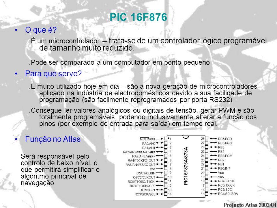 PIC 16F876.É um microcontrolador – trata-se de um controlador lógico programável de tamanho muito reduzido..É muito utilizado hoje em dia – são a nova