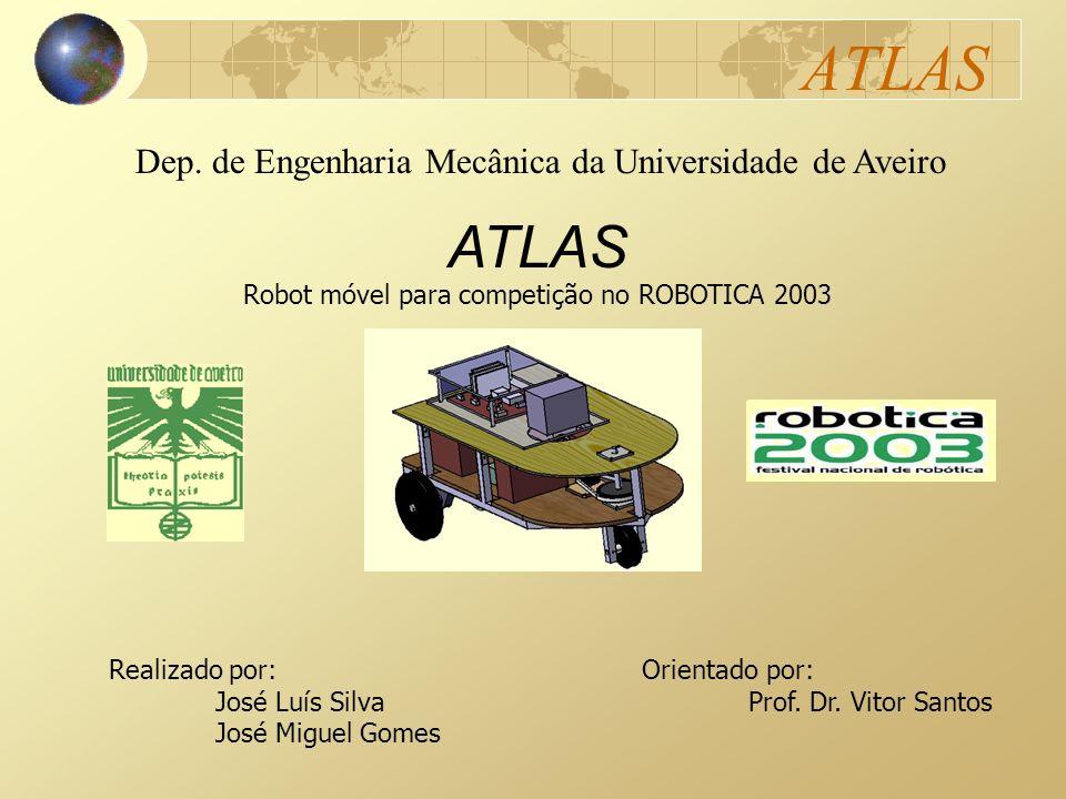 ATLAS Dep. de Engenharia Mecânica da Universidade de Aveiro ATLAS Robot móvel para competição no ROBOTICA 2003 Realizado por: José Luís Silva José Mig