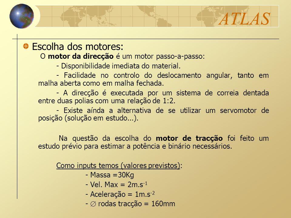 ATLAS O motor da direcção é um motor passo-a-passo: - Disponibilidade imediata do material. - Facilidade no controlo do deslocamento angular, tanto em