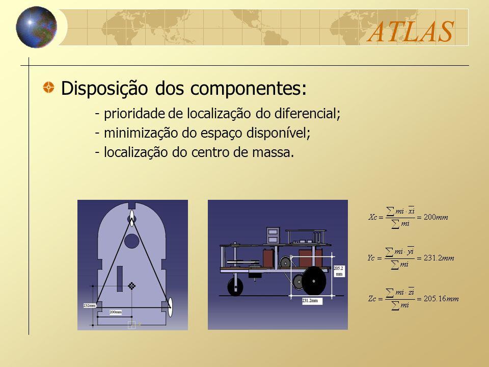 ATLAS - prioridade de localização do diferencial; - minimização do espaço disponível; - localização do centro de massa. Disposição dos componentes: