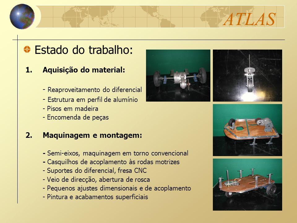 ATLAS 1.Aquisição do material: - Reaproveitamento do diferencial - Estrutura em perfil de alumínio - Pisos em madeira - Encomenda de peças 2.Maquinage