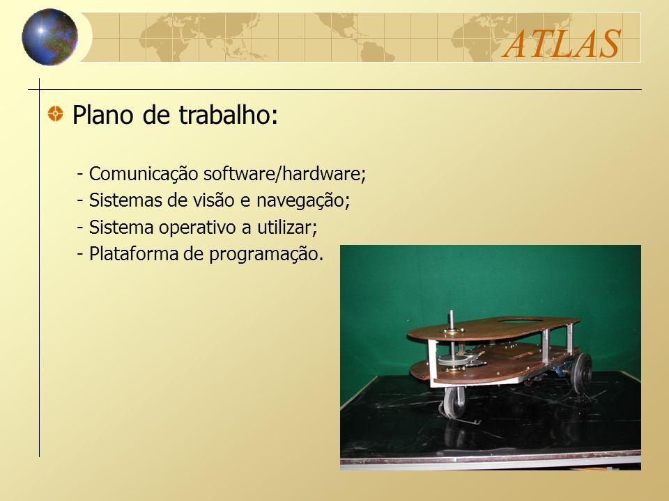 ATLAS - Comunicação software/hardware; - Sistemas de visão e navegação; - Sistema operativo a utilizar; - Plataforma de programação. Plano de trabalho