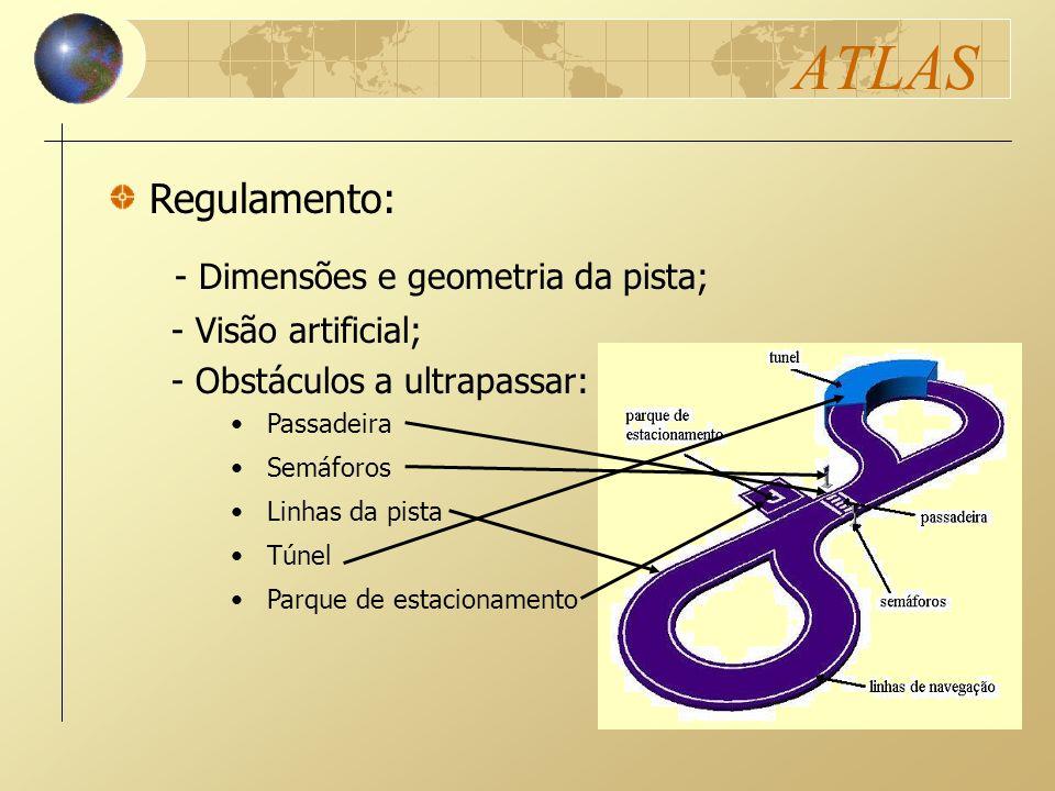 ATLAS -Geometria e design do robot; - Tipos de material a utilizar e estrutura; - Sistema de tracção e direcção; -Disposição dos componentes.