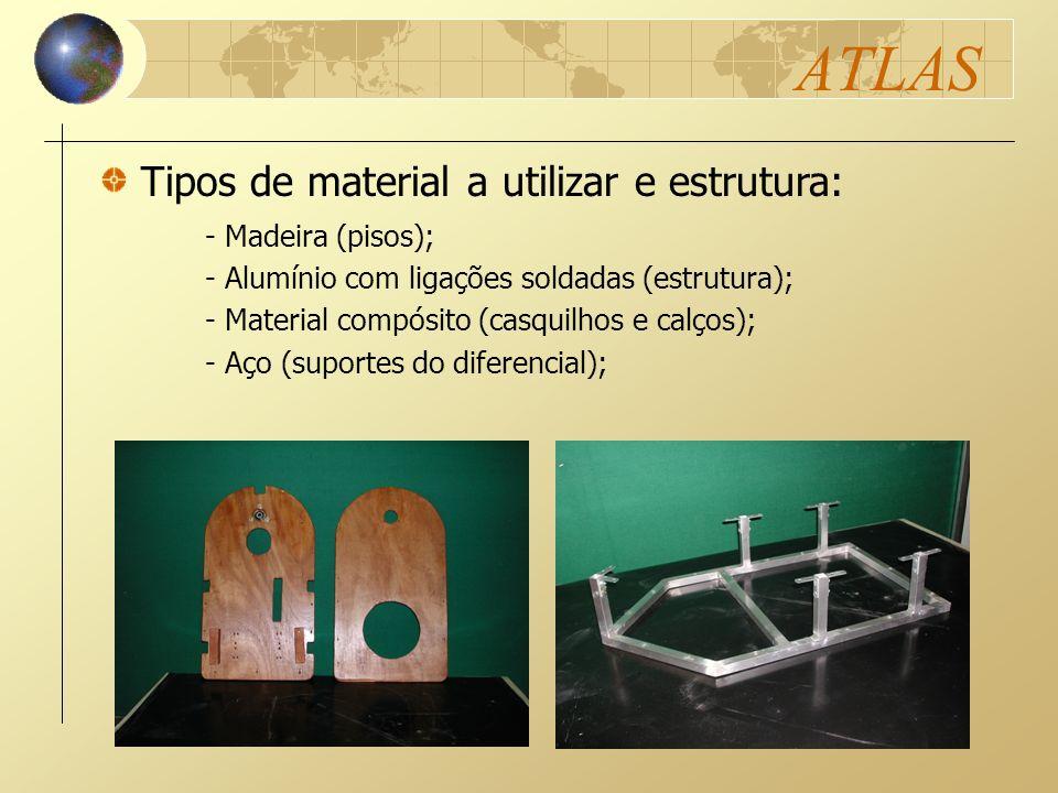 ATLAS - Madeira (pisos); - Alumínio com ligações soldadas (estrutura); - Material compósito (casquilhos e calços); - Aço (suportes do diferencial); Ti