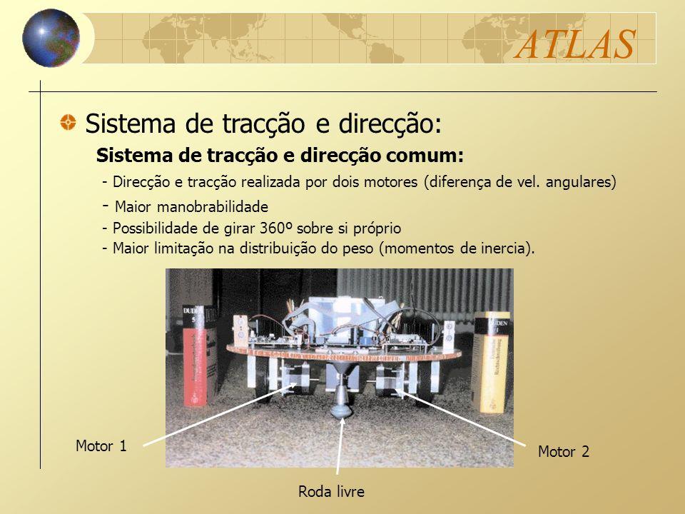 ATLAS Sistema de tracção e direcção comum: - Direcção e tracção realizada por dois motores (diferença de vel. angulares) - Maior manobrabilidade - Pos