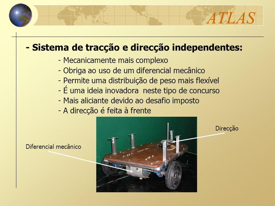 ATLAS - Mecanicamente mais complexo - Obriga ao uso de um diferencial mecânico - Permite uma distribuição de peso mais flexível - É uma ideia inovador