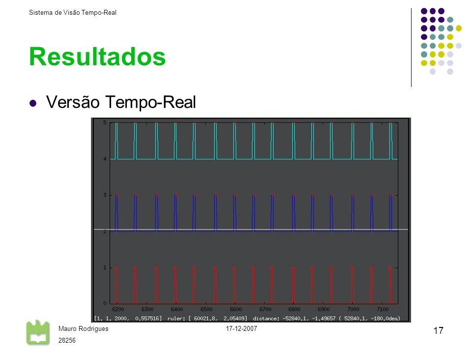 Sistema de Visão Tempo-Real Mauro Rodrigues 28256 17-12-2007 17 Resultados Versão Tempo-Real