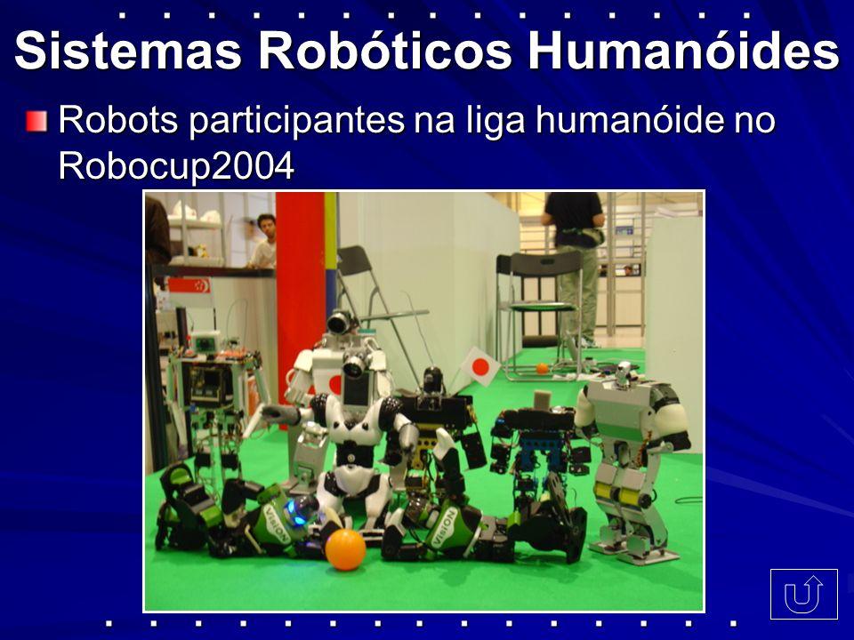Sistemas Robóticos Humanóides Robots participantes na liga humanóide no Robocup2004