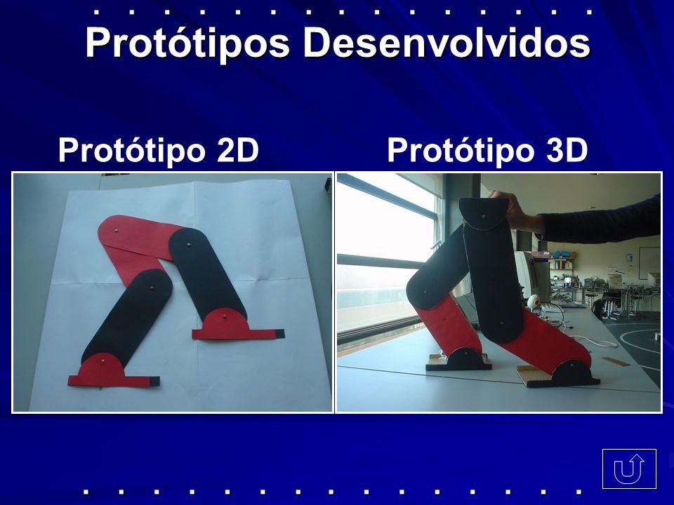Protótipos Desenvolvidos Protótipo 2DProtótipo 3D