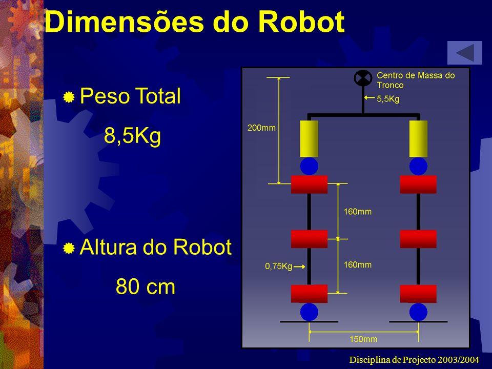 Disciplina de Projecto 2003/2004 Dimensões do Robot Peso Total 8,5Kg Altura do Robot 80 cm