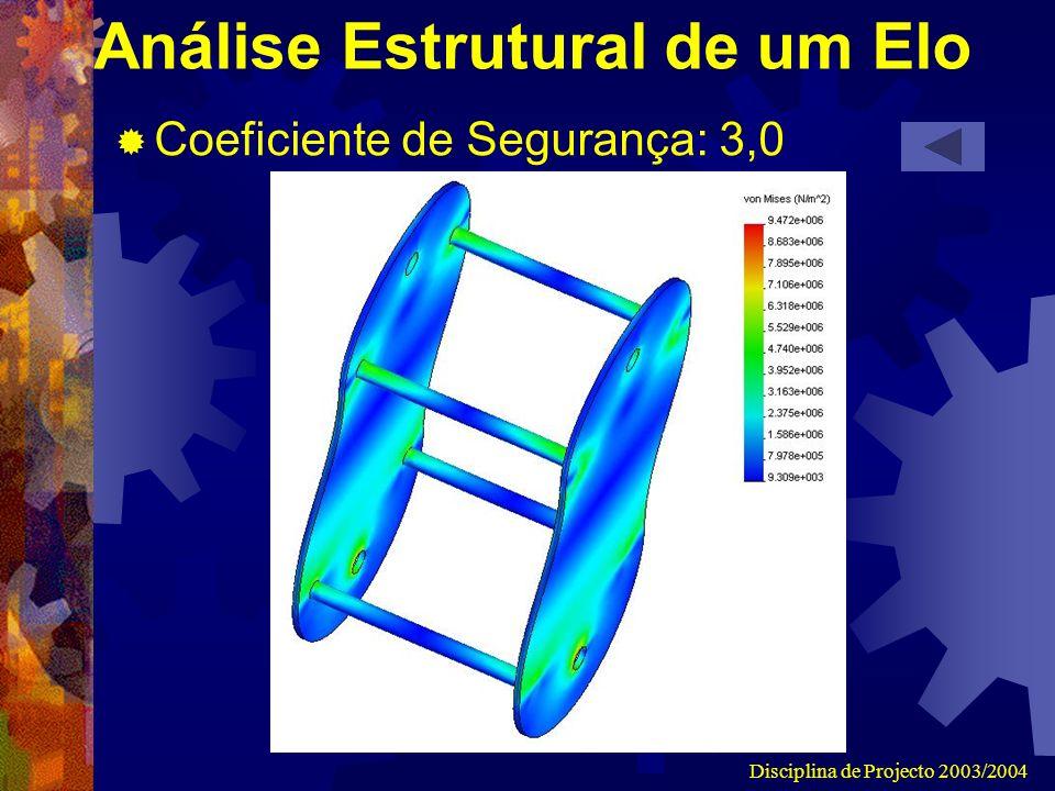 Disciplina de Projecto 2003/2004 Análise Estrutural de um Elo Coeficiente de Segurança: 3,0
