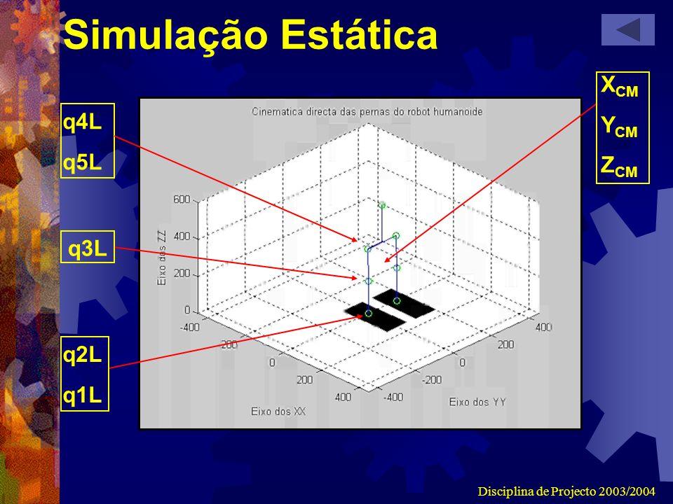 Disciplina de Projecto 2003/2004 Simulação Estática q2L q1L q3L q4L q5L X CM Y CM Z CM