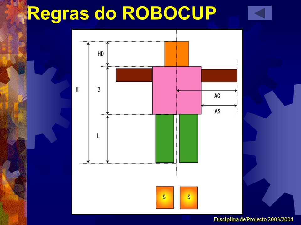 Disciplina de Projecto 2003/2004 Regras do ROBOCUP