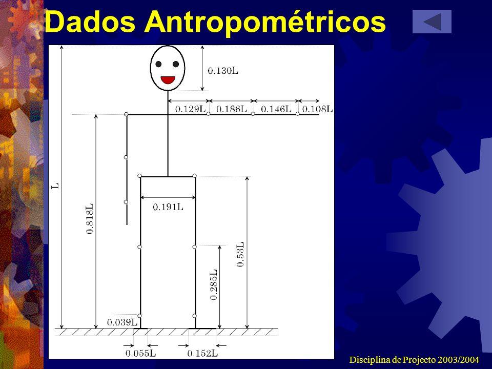 Disciplina de Projecto 2003/2004 Dados Antropométricos